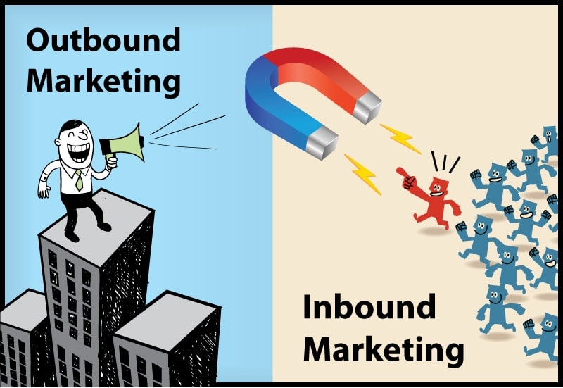 différence inbound marketing et outbound marketing