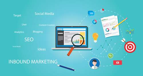 inbound marketing blog b2b