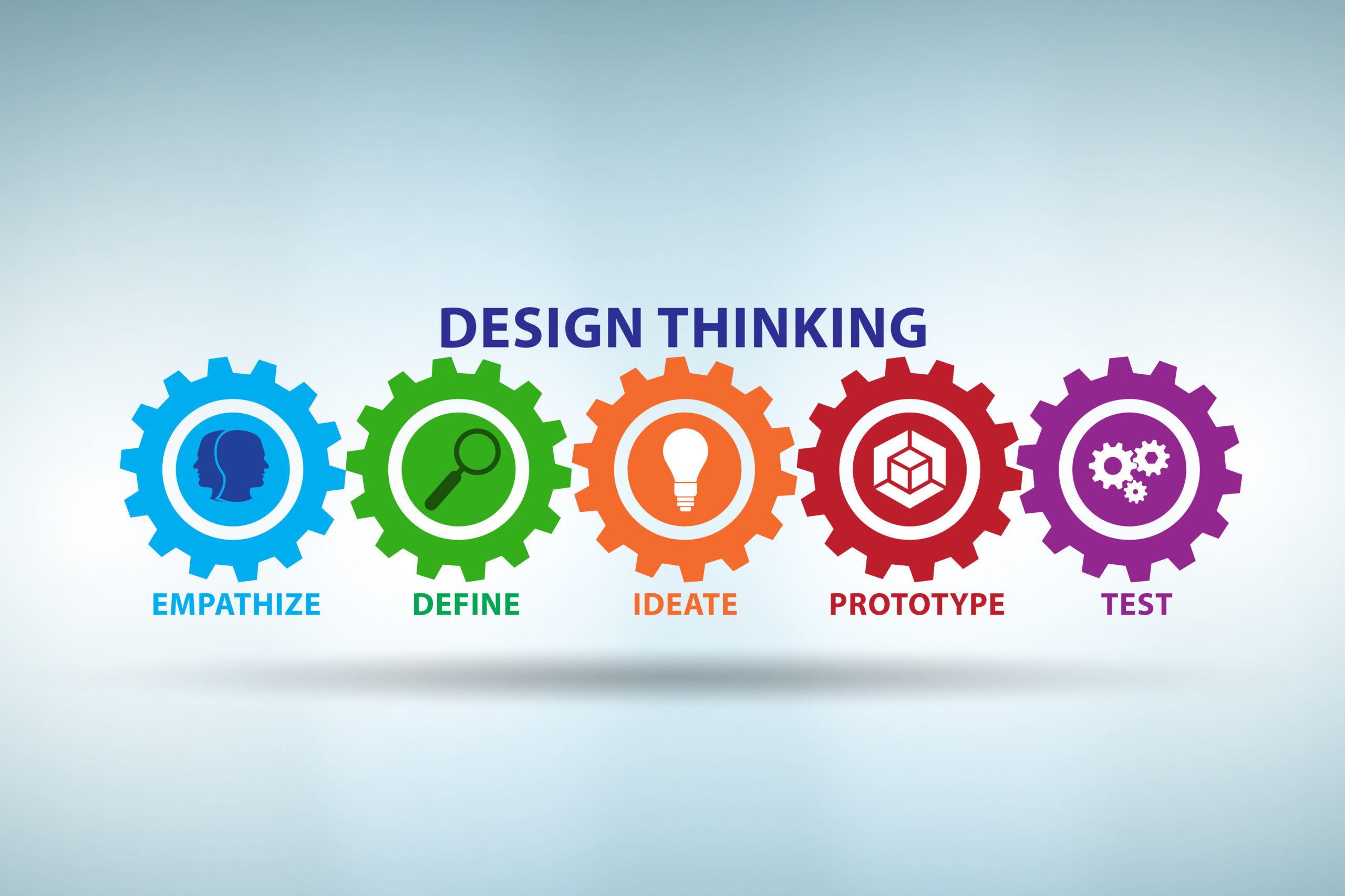 étapes d'un processus de design thinking